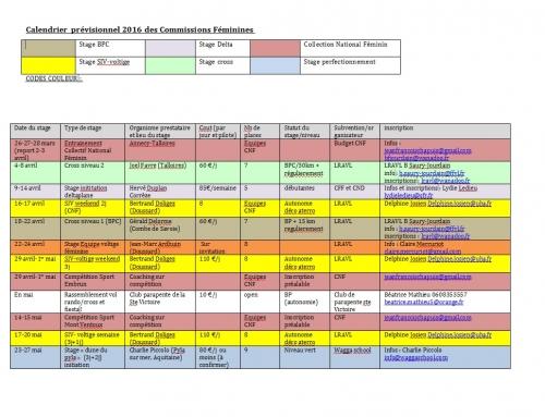 Stages filles 2016 – Organisés par la Ligue Rhône-Alpes Vol Libre