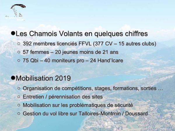 AG-Chamois-Volants-2019-2