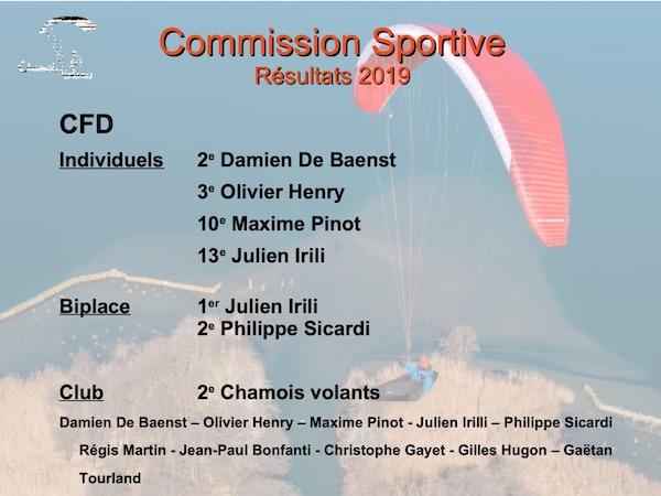 AG-Chamois-Volants-2019-23