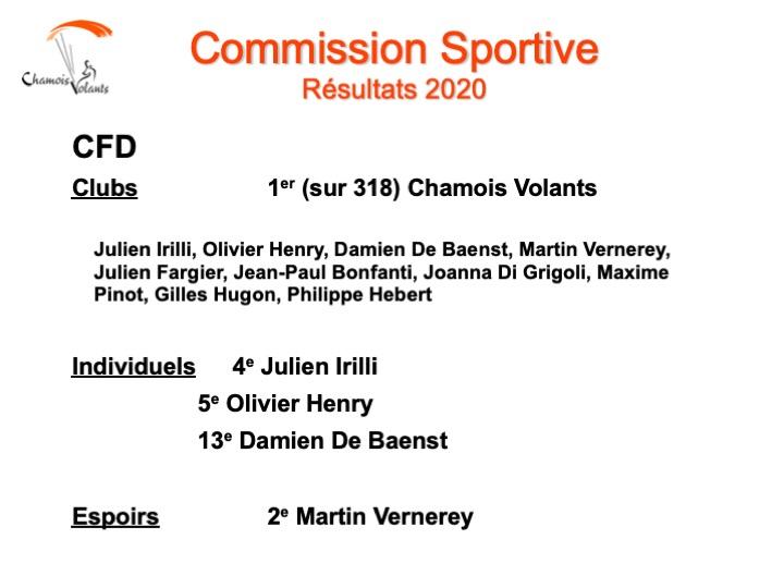 AG-Chamois-Volants-2020-28